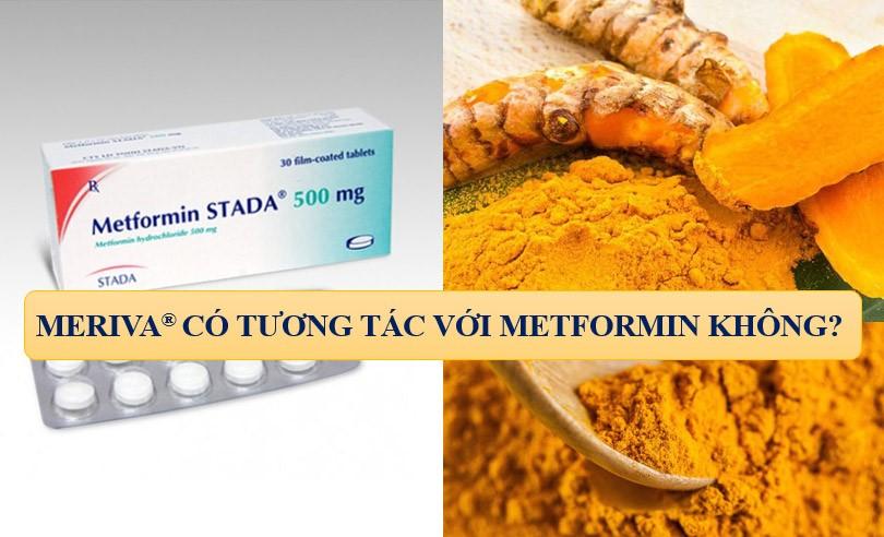 Meriva® có tương tác với Metformin không?