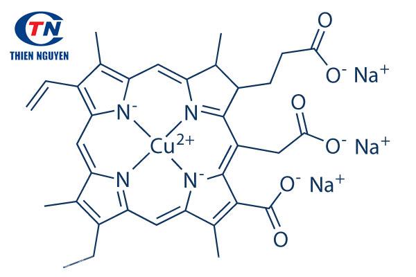 tác dụng của Chlorophyll extract