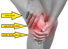 xương khớp bị đau ảnh hưởng đến chức năng vận động